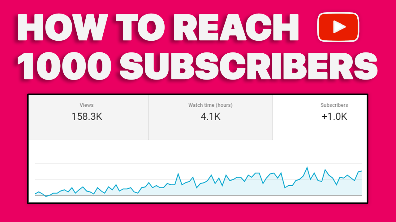 How we Reached 1000 Subscribers on YouTube